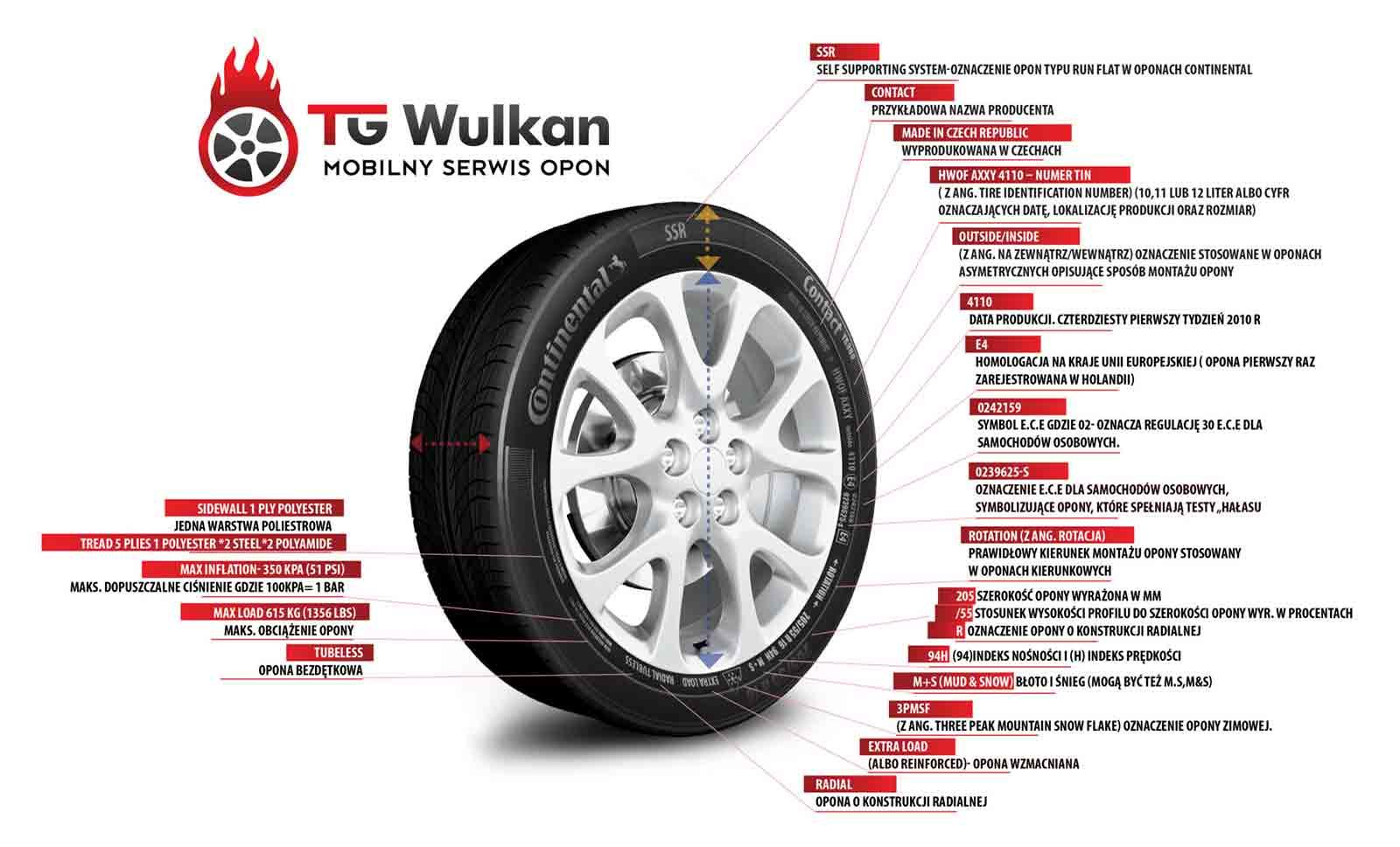 Oznaczenia Opon Samochodowych Tg Wulkan Mobilny Serwis Opon